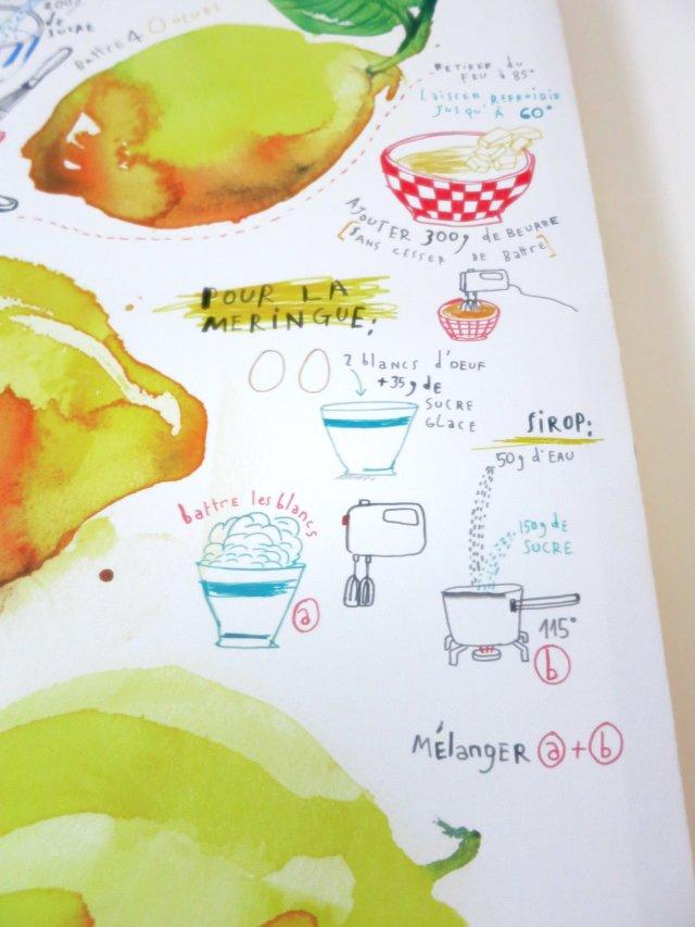 lemon meringue pie 2